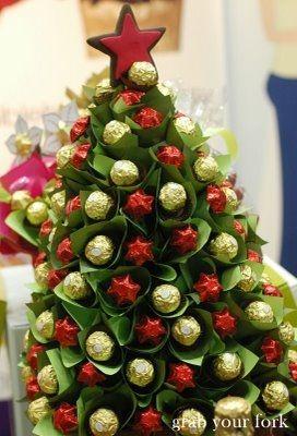 How to Make an Edible Christmas Tree