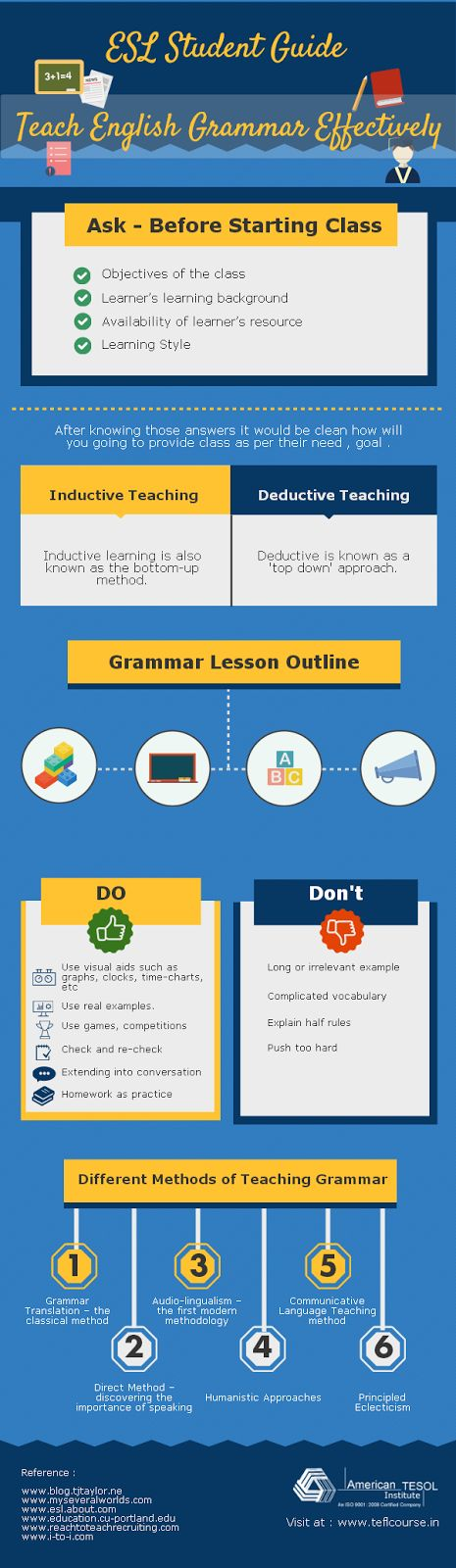 #ESL Student Guide – #Teach English #Grammar Effectively