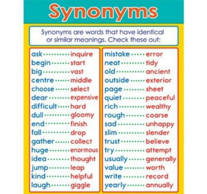152 Best Images About Synonyms On Pinterest Word Formation English And English Words
