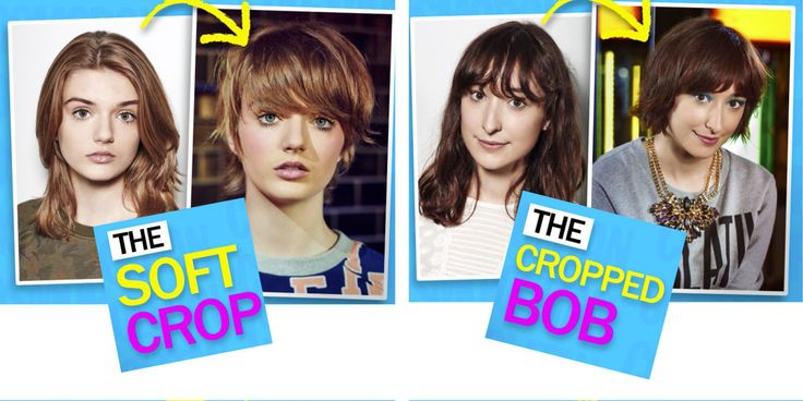 George Northwood's guide to short haircuts that rock -Cosmopolitan.co.uk