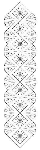 Bobbin lace bookmark pattern
