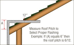 Chimney Pipe Installation  How To Measure Your Roof Pitch For A Flashing | #Chimney_Pipe