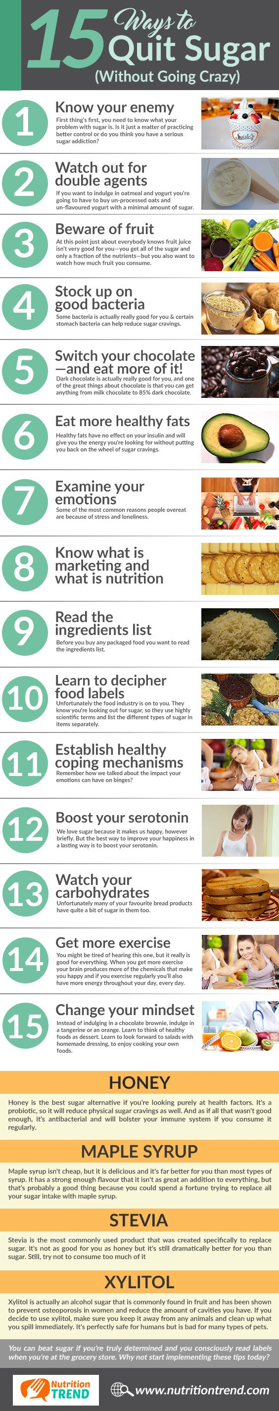 15 easy ways to cut down on sugar and try these 4 delicious alternatives instead! - www.nutritiontrend.com/15-ways-to-quit-sugar-4-alternatives-to-sugar