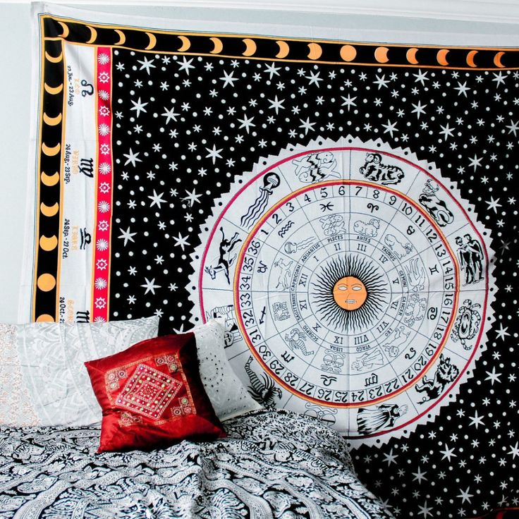 Zodiac Calendar Tapestry