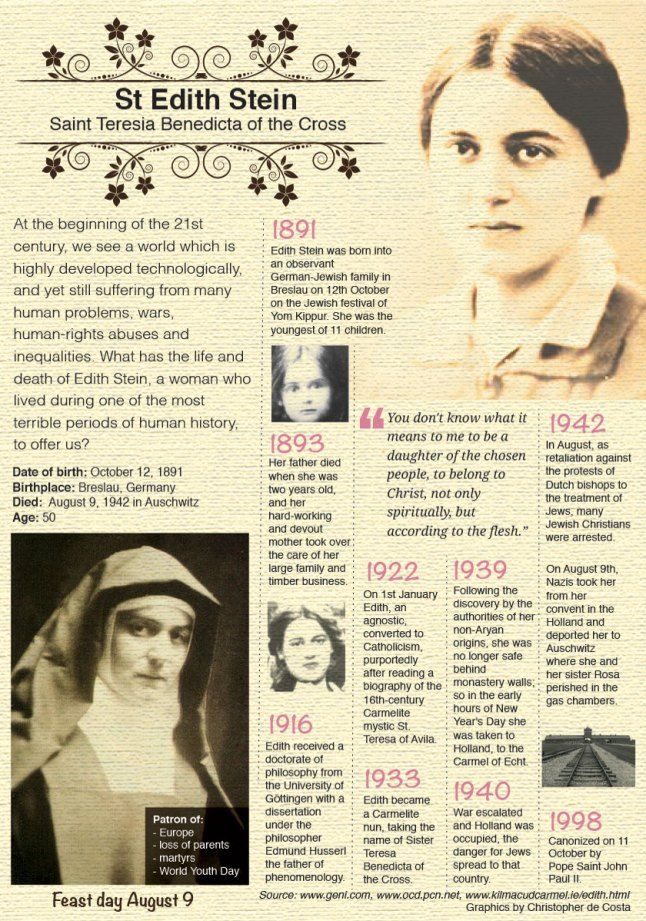 . St. Teresa Benedicta of the Cross, OCD, Edith Stein, was a German Jewish philosopher who converted to the Roman Catholic Church and became a Discalced Carmelite nun. Patron saint: Europe; loss of parents; converted Jews; martyrs; World Youth Day. Feast day:  9 August