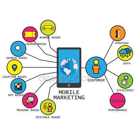 モバイル マーケティング戦略概念の行ベクトル デザイン — ストックベクター © smarnad #78526474