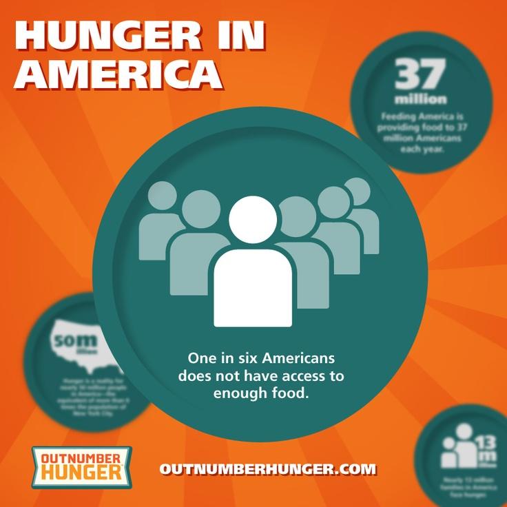 10 Best Food Security Hunger Images On Pinterest Food