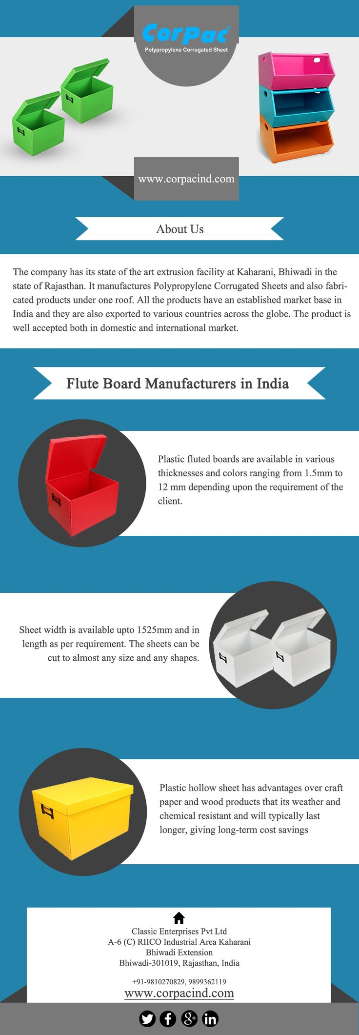 Welcome to One of the leading Flute Board Manufacturers in India. Flute boards are used for packaging glass made products, delicate items, Electric and tiny electronic parts, Lab ware, and auto parts to ensure these products' protection while shipping.  These are best packaging material for rural marketing and an easily-washable product also. We are known as the best quality Flute Boards Manufacturers in Gujarat,Delhi and all Over India.      For more info visit on  http://www.corpacind.com/