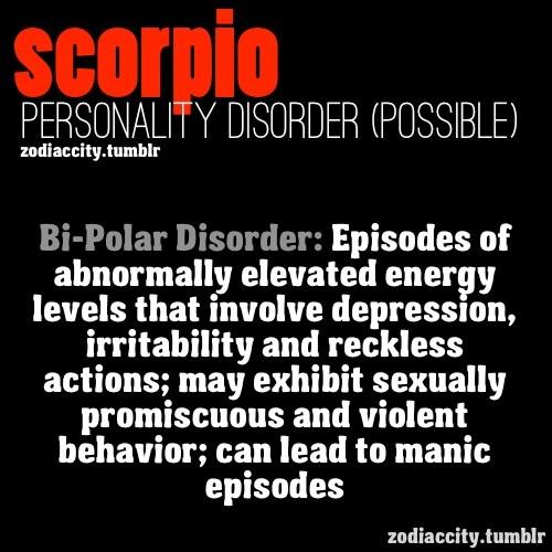 Bipolar Disorder Test