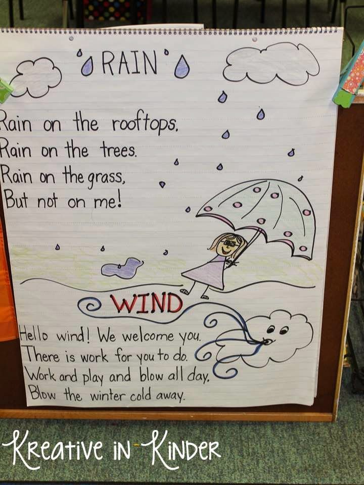 Spring Art Projects! | Weather | Preschool weather ...