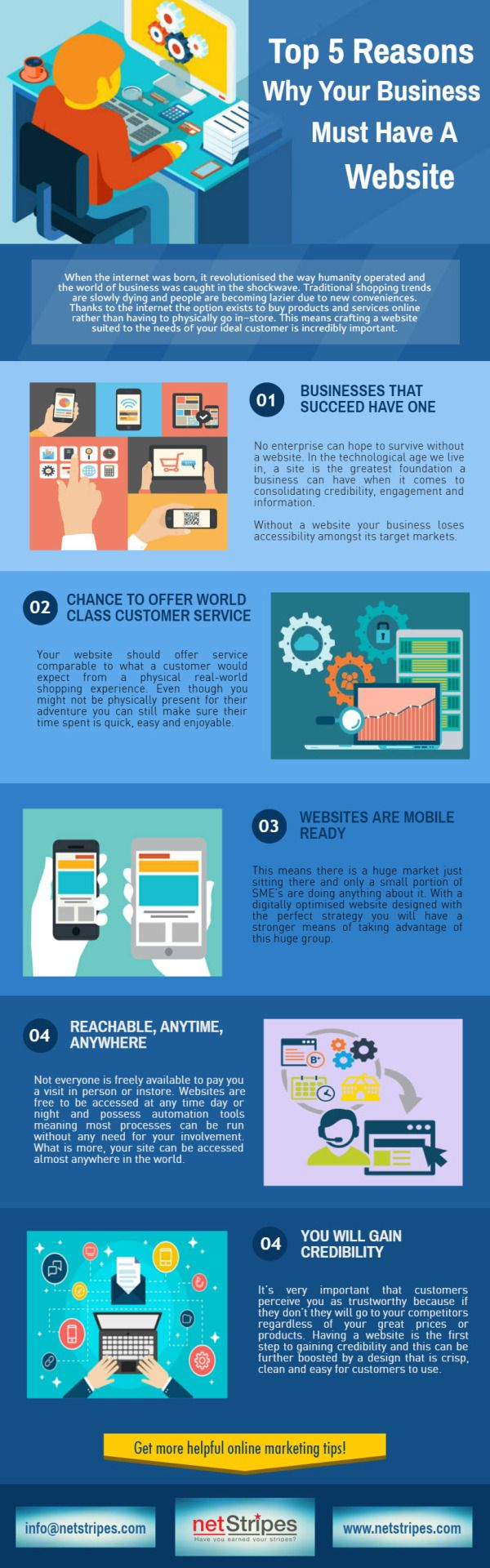 Top 5 Reasons Why Your Business Must Have A Website. #AffordableWebSolutions #WebDevelopmentAgencySydney