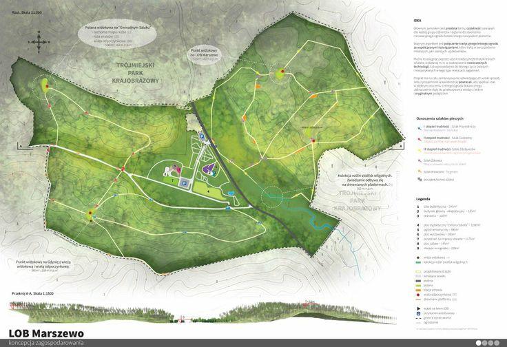 Landscape architecture, landscape plan, competition, botanical garden www.mszydelko.pl