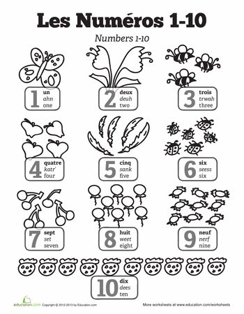 french numbers french worksheets and articles. Black Bedroom Furniture Sets. Home Design Ideas