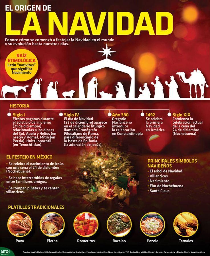#Infografia El #Origen de la #Navidad @candidman #Infografias #Historia #Tradicion #Simbolos #Nacimiento #Platillos #Tradicionales #Recetas #Mexico #Candidman