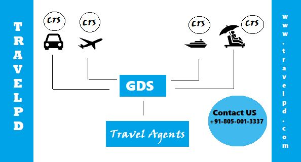 TravelPD, is a #GDSIntegration Services providers in India, #GDS is a computer based reservation system used as a single point of access for booking #airline tickets, hotel rooms, #carrentals by travel agents, #travelbooking sites, tour operators and travel businesses. Main systems of GDS are Galileo, Sabre, Amadeus, Worldspan and Abacus.