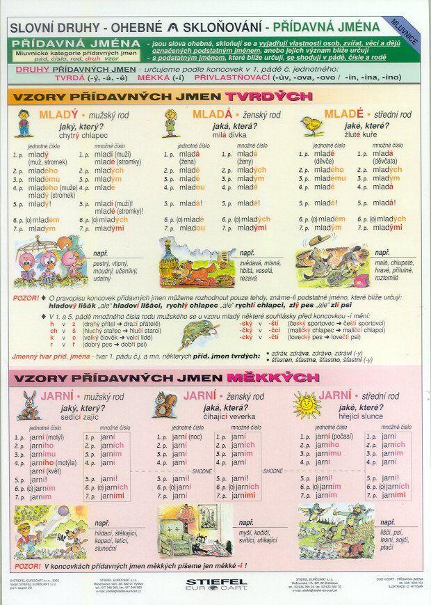 vzory přídavných jmen