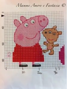 George Pig Knitting Pattern Jumper : 24 best images about Punto croce on Pinterest Perler bead patterns, Cars an...