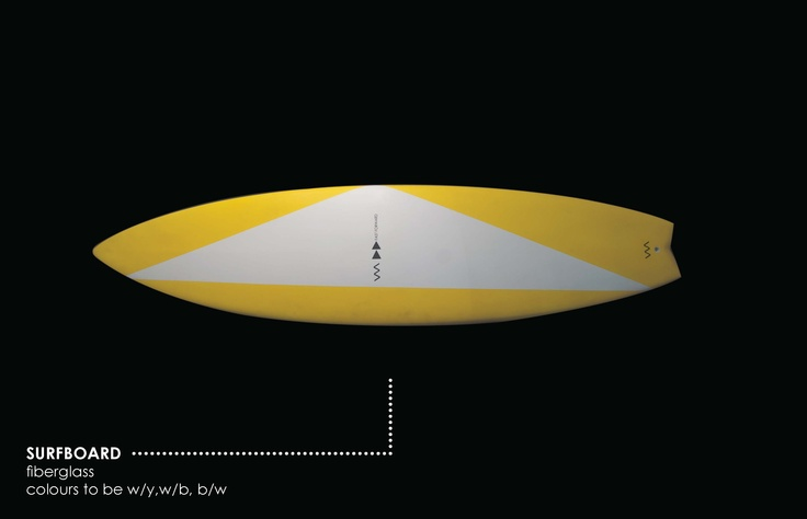 Surfboard www.wordofmouthbali.com