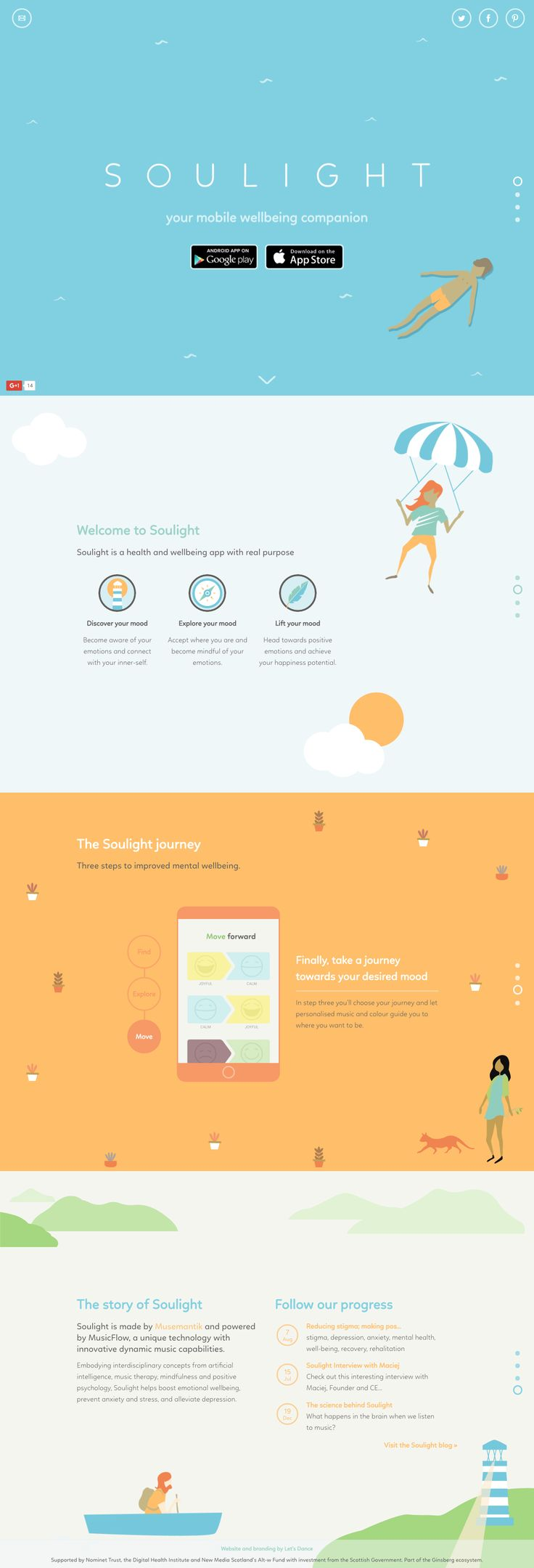 One Pager filled with happy illustrations promoting a health and wellbeing app…