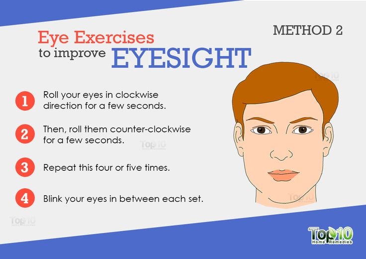 """Roll your eyes - exercise. My eye doctor taught me these exercises years ago. They helped. They don't prevent. I'm happy with """"help."""""""