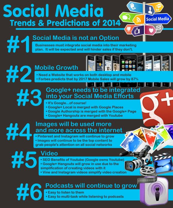 These Are Social Media Trends to Jump On in 2014