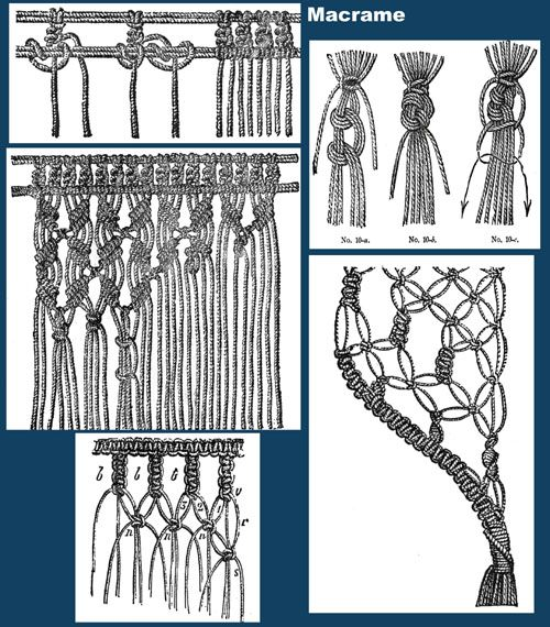 1000+ Images About Macrame Encyclopedia On Pinterest