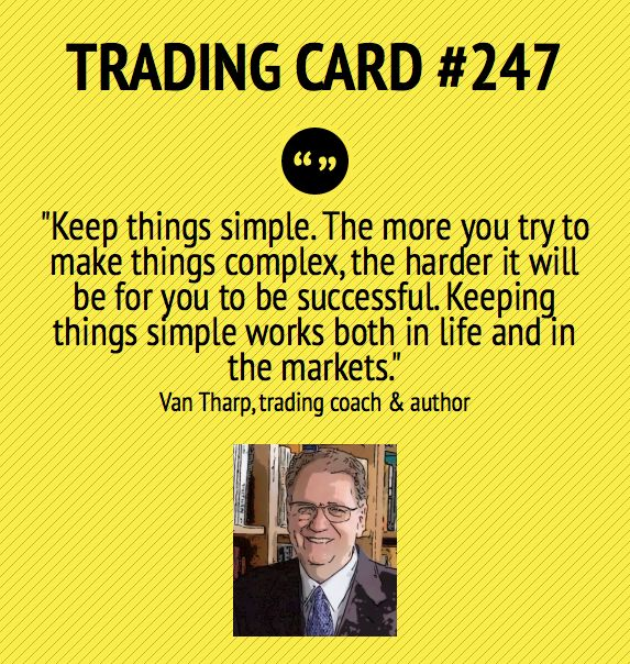 Stock options trading quotes