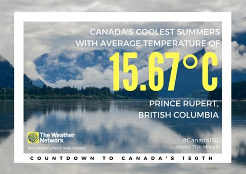 Keep it cool in this Canadian city
