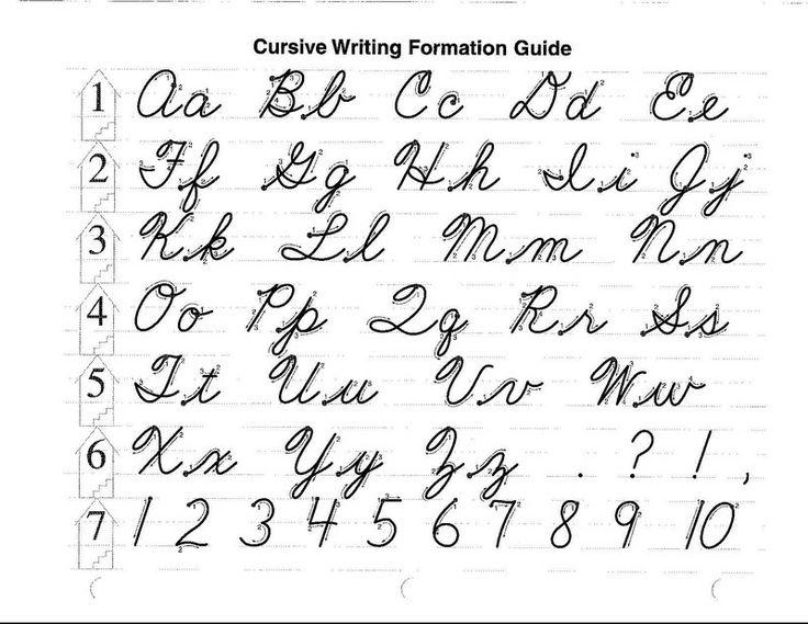 nelson handwriting alphabet chart