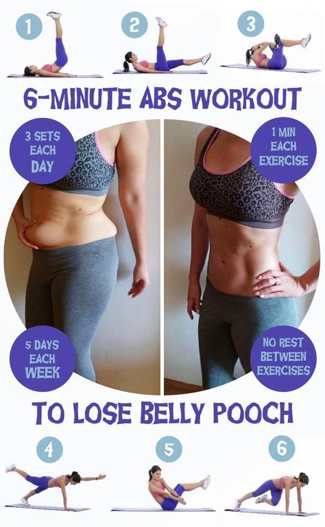 6-Minute Abs Workout To Lose Belly Pooch