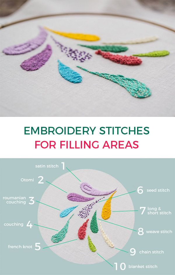 the best embroidery stitches for filling areas #embroidery #embroiderystitches
