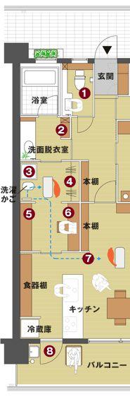 続・洗濯機はどこに置くのでしょうか? | 住まいのコラム | 無印良品の家