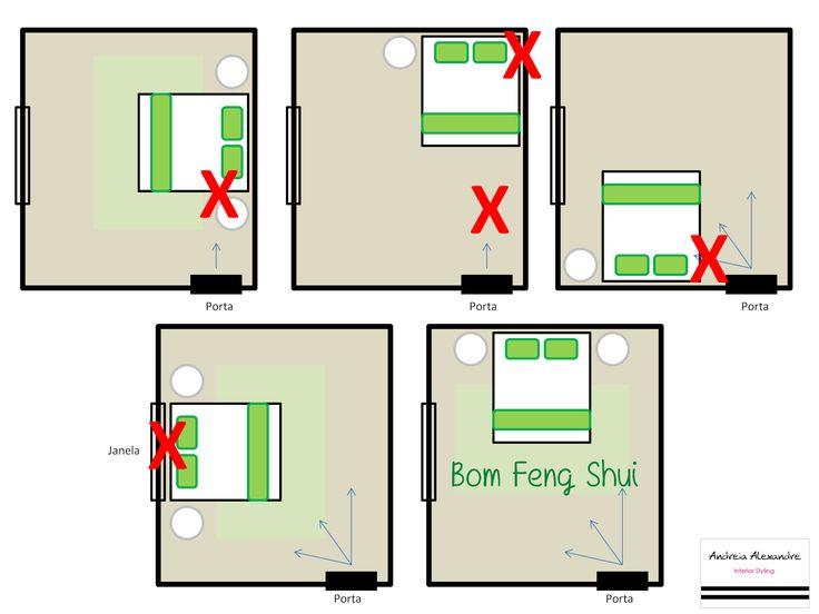 Andreia Alexandre Interior Styling: 7 Dicas: Bom Feng Shui = Casal feliz