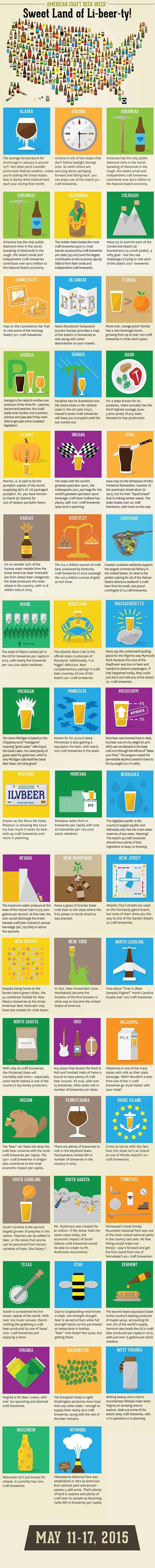 Celebrate American Craft Beer Week! | Craftbeer.com
