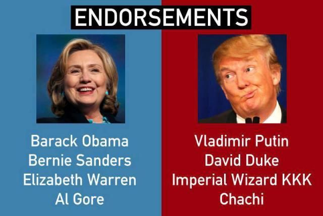 Funniest Political Memes of the Week: Endorsements