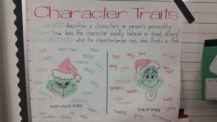 Grinch - Character Traits. Students describe the Grinch at the beginning of the story and the end to show how he has changed. 2nd grade