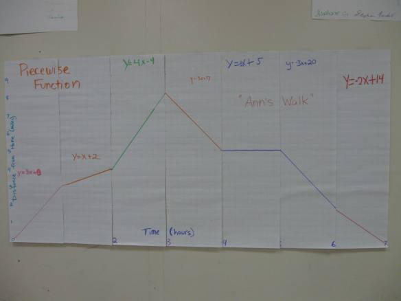 story hour comparison essay