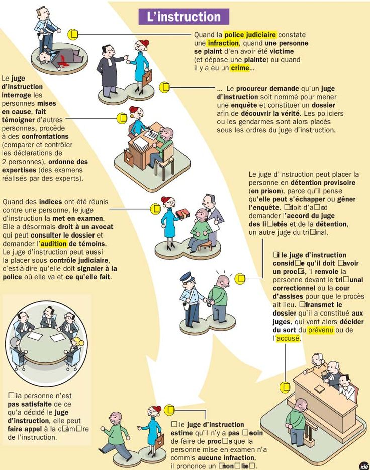 212 best Law \ Rights images on Pinterest Knowledge, Lawyers and
