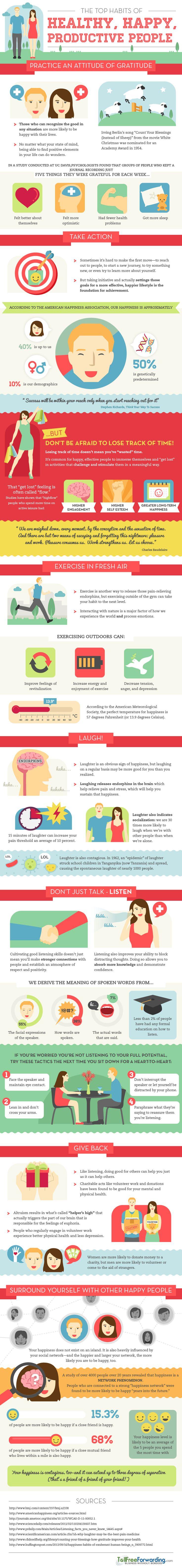The 7 Habits of Happy People