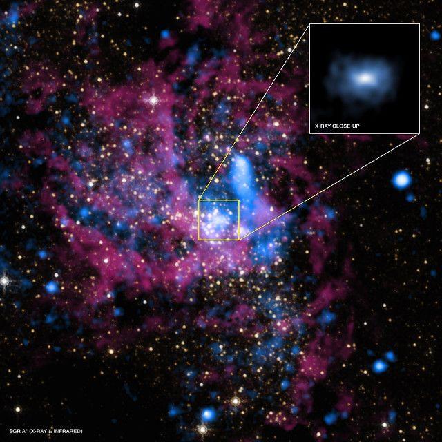 """Un articolo pubblicato sulla rivista """"Physical Review Letters"""" descrive una ricerca su Sagittarius A*, il buco nero supermassiccio al centro della Via Lattea. Un team di scienziati dell'Università di Princeton e del Princeton Plasma Physics Laboratory (PPPL) del Dipartimento dell'Energia americano hanno sviluppato un nuovo metodo per creare un modello del disco di accrescimento che alimenta Sagittarius A*. Leggi i dettagli nell'articolo!"""