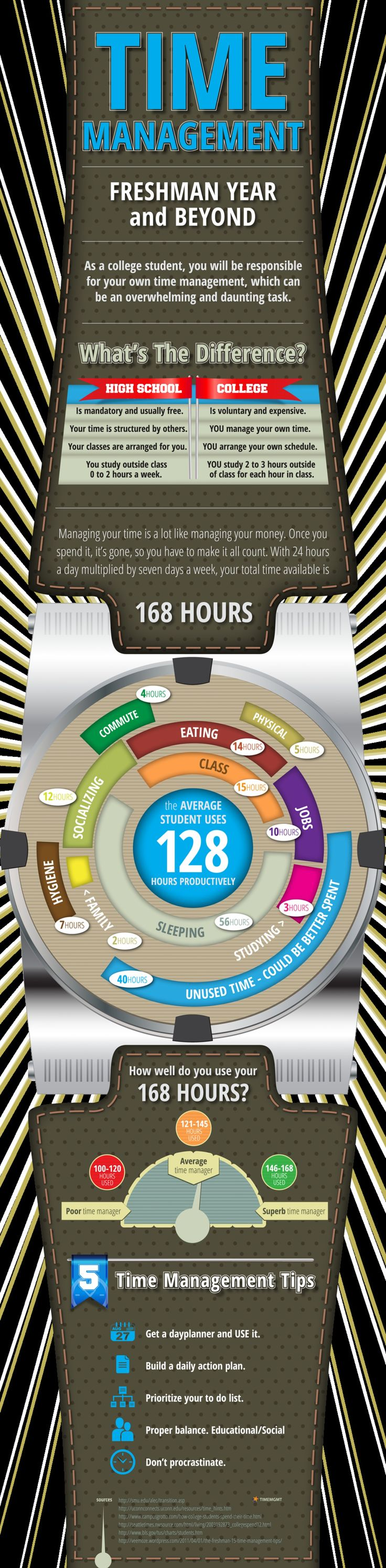 Time Management for Students #Infographic. You have 168 hours a week -- how do you use them?