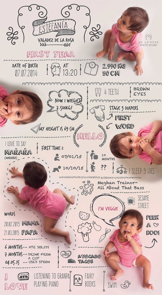 Before you even notice your baby will stop being this little cutie. Remember what he/she loves with this cute baby infographic! It will be