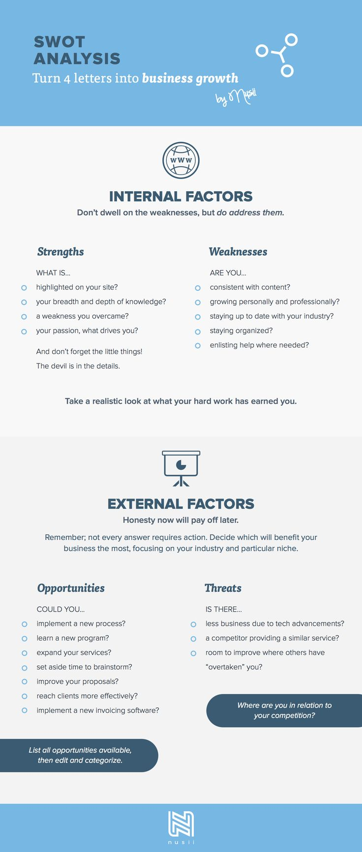 SWOT Analysis Inforgraphic                                                                                                                                                                                 More