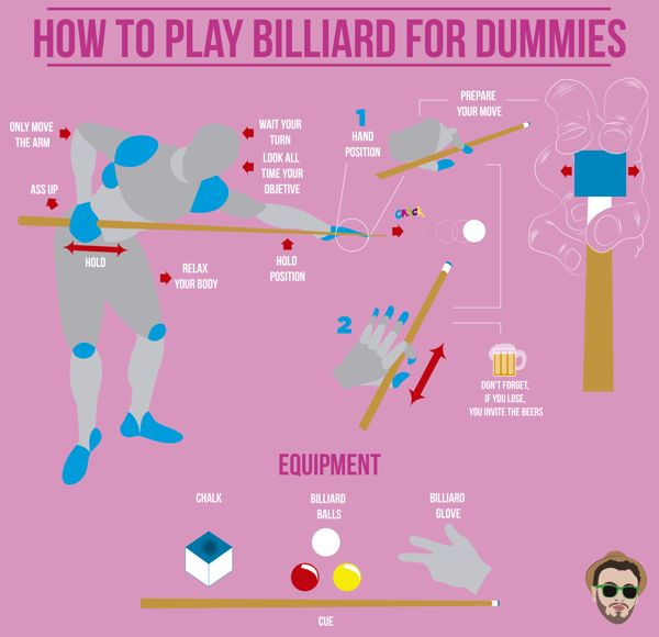 POOL AND BILLIARDS FOR DUMMIES EPUB DOWNLOAD