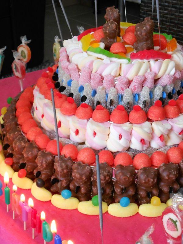 Gateau de bonbons : pour un goûter d'anniversaire reussit !