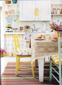 -: Kitchen Ideas
