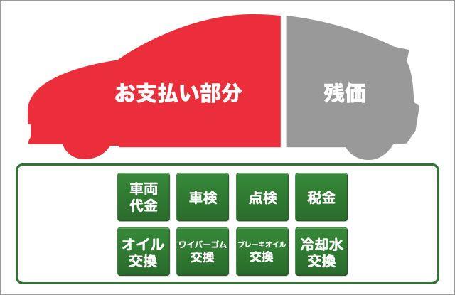 トヨタ C-HR リース 大阪 月々26,400円で新車に乗れる!! | 【1万円リース】大阪カーリース テラニシモータース