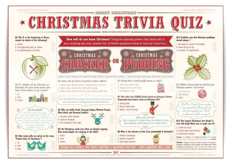 Christmas Trivia Quiz for Christmas Crackers or Christmas puddings!