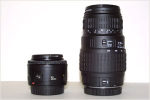fixed focal length and zoom lens