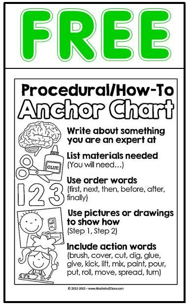 procedural essay prompts Hoose one of the persuasive writing prompts from the list below and write an essay a certain number of prompts have model.